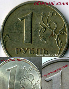 Разновидности канта монеты