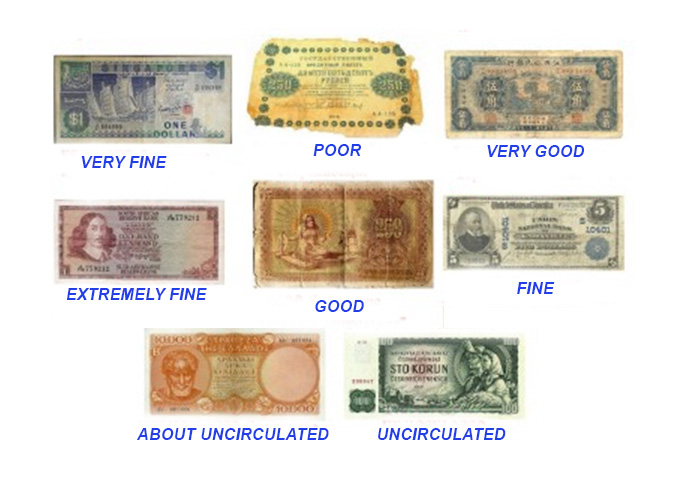 Классификация сохранности банкнот