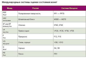 Система оценки состояния монеты