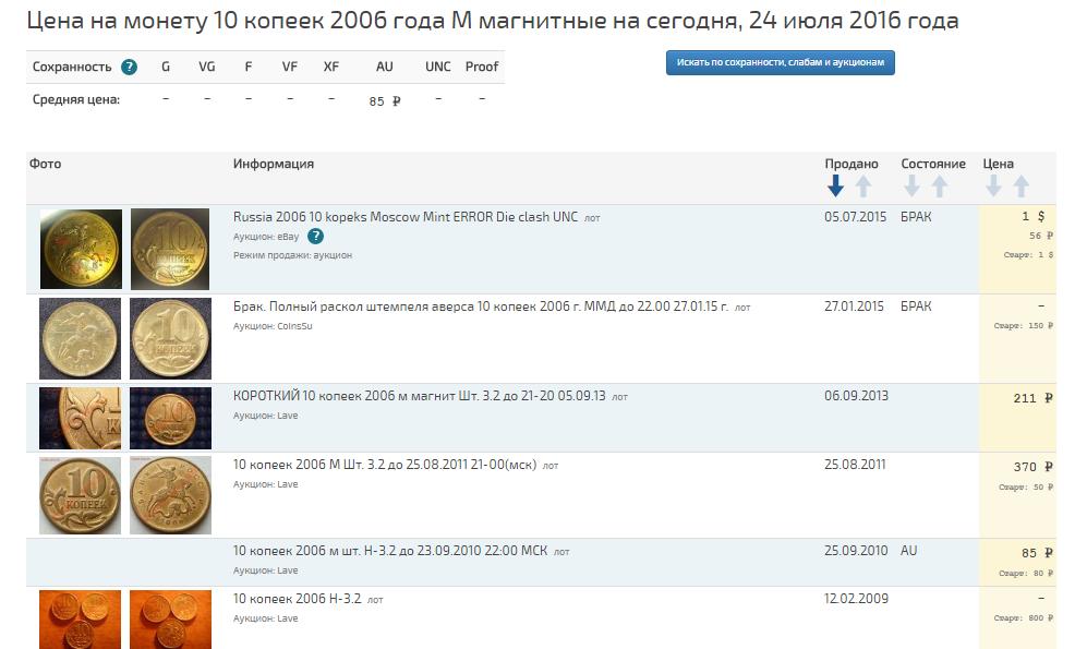 10 копеек 2006 года стоимость немагнитная 1 рубль 1989 эминеску цена