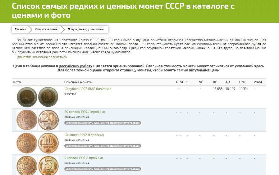 Каталог ценных монет СССР, источник: Raritetus.ru