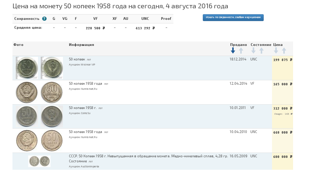 Источник: Raritetus.ru